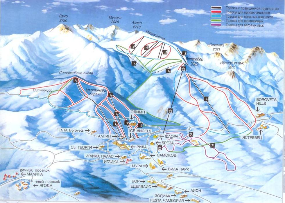 план курорта Боровец